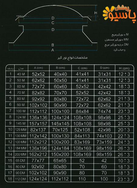 پوشش پاسیو- جدول اندازههای نورگیر